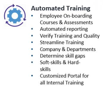 Automated Training List